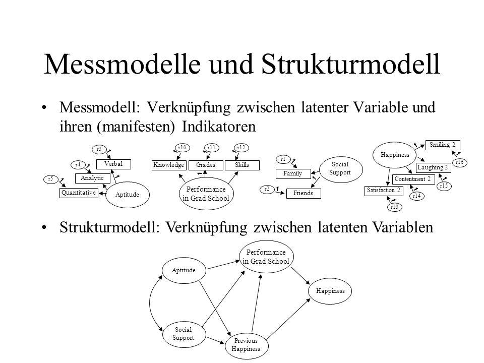 Messmodelle und Strukturmodell