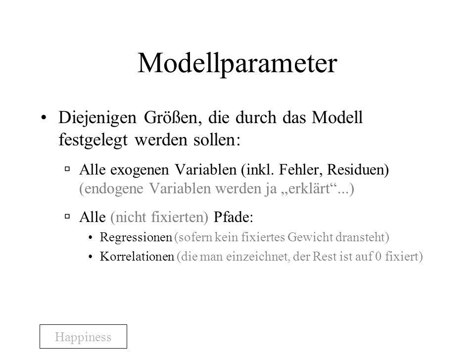 Modellparameter Diejenigen Größen, die durch das Modell festgelegt werden sollen: