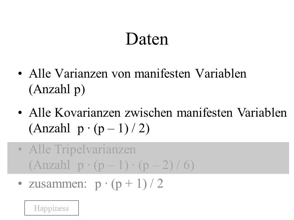 Daten Alle Varianzen von manifesten Variablen (Anzahl p)