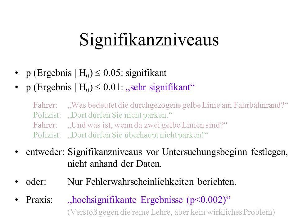 Signifikanzniveaus p (Ergebnis | H0)  0.05: signifikant