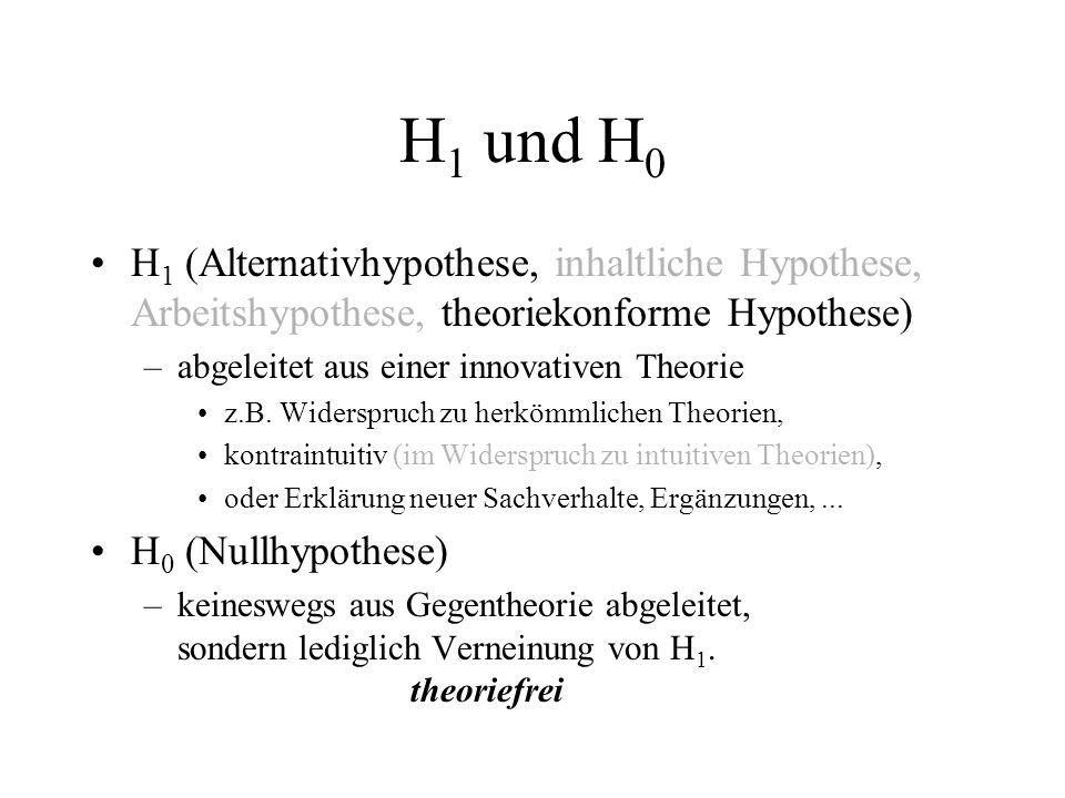 H1 und H0 H1 (Alternativhypothese, inhaltliche Hypothese, Arbeitshypothese, theoriekonforme Hypothese)