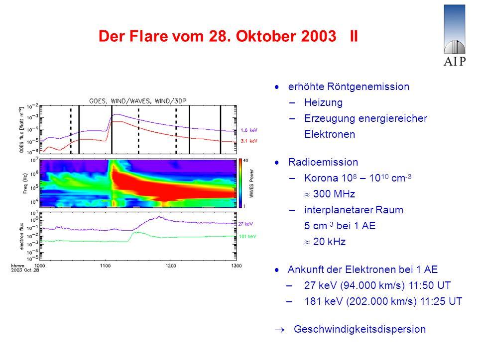 Der Flare vom 28. Oktober 2003 II