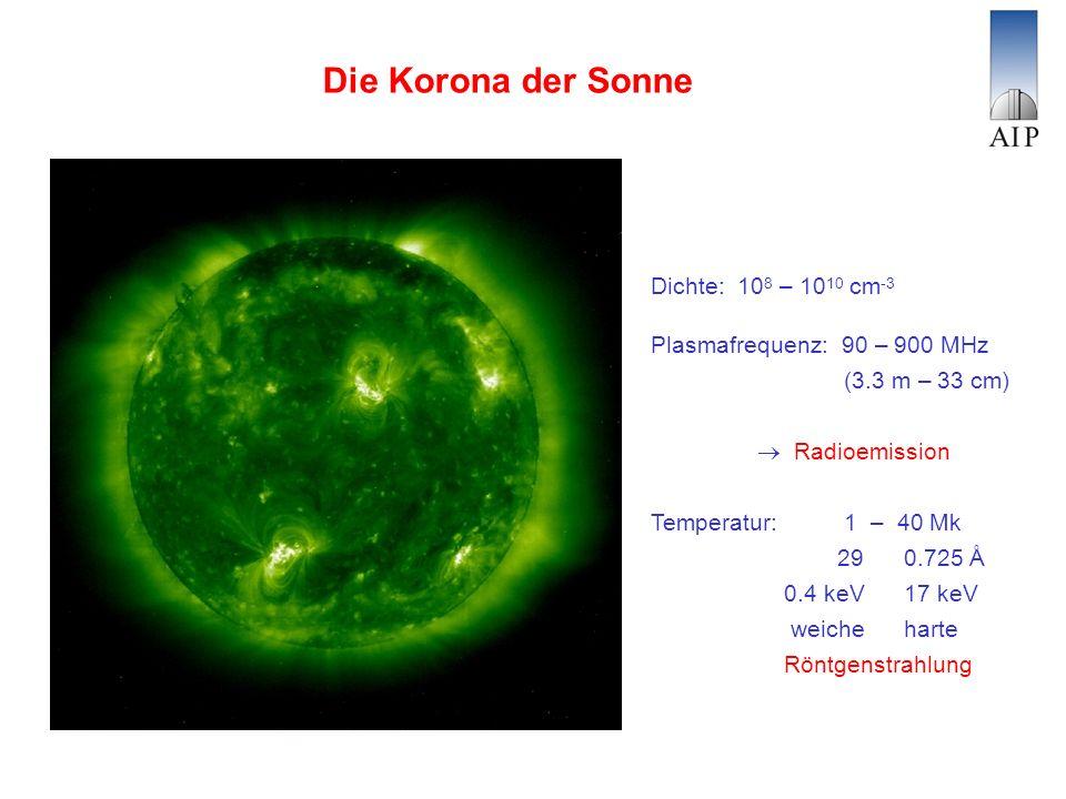 Die Korona der Sonne Dichte: 108 – 1010 cm-3