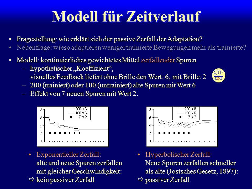 Modell für Zeitverlauf