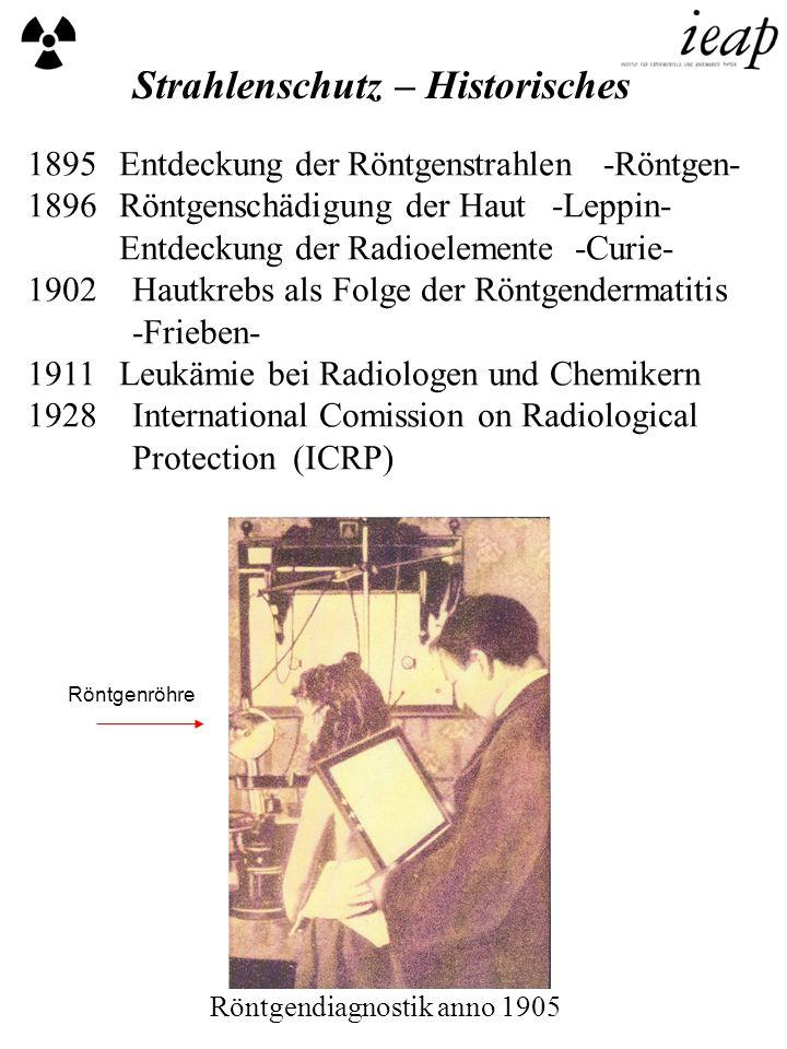 Strahlenschutz – Historisches