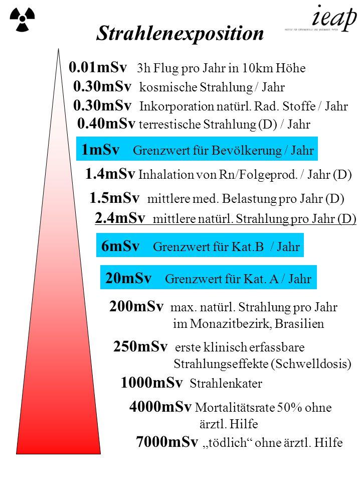 Strahlenexposition 0.30mSv kosmische Strahlung / Jahr