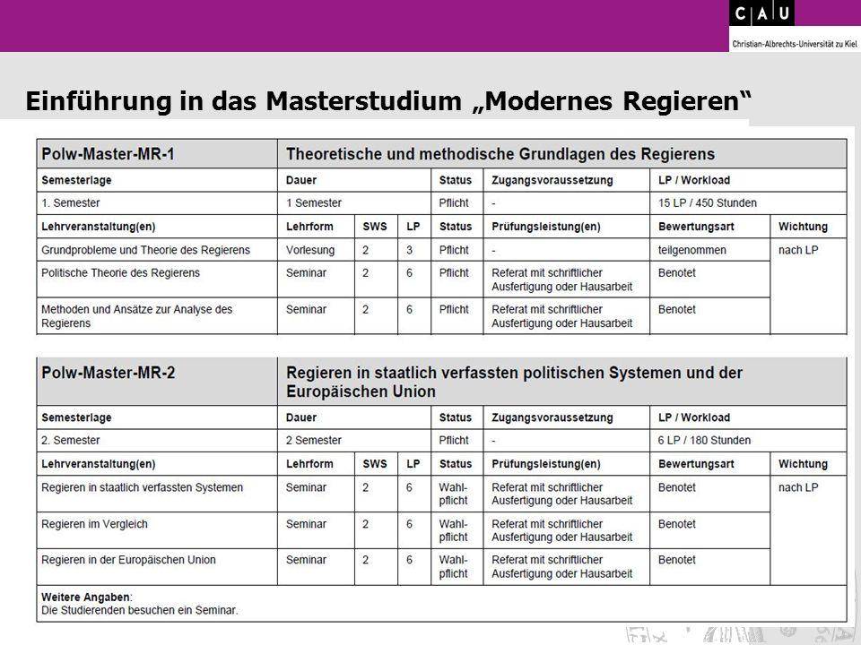 """Einführung in das Masterstudium """"Modernes Regieren"""