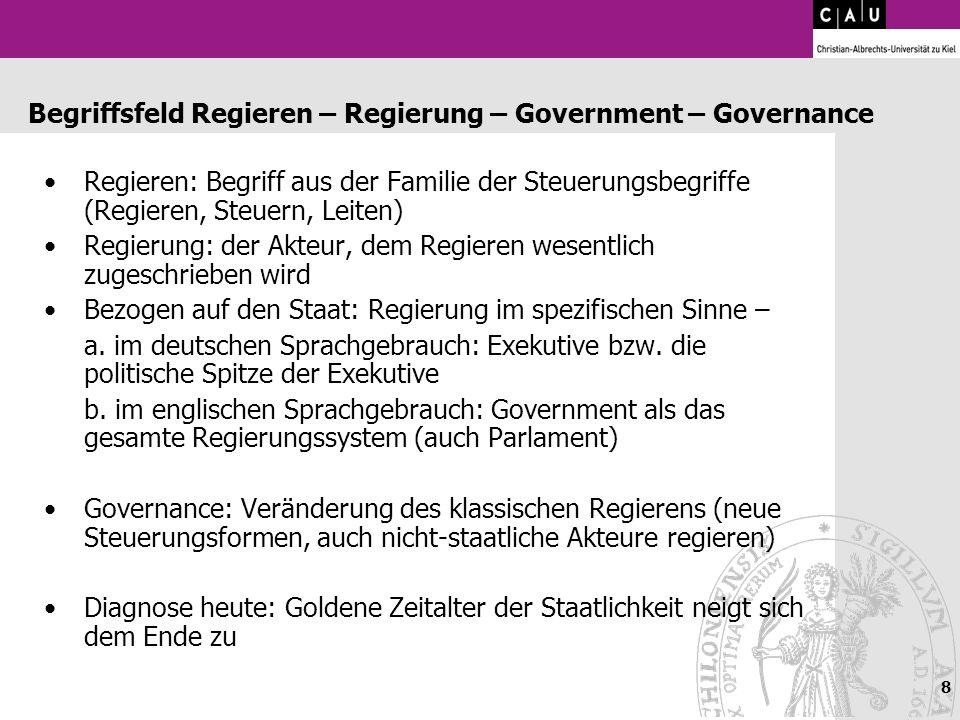 Begriffsfeld Regieren – Regierung – Government – Governance