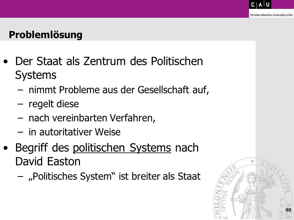 Der Staat als Zentrum des Politischen Systems