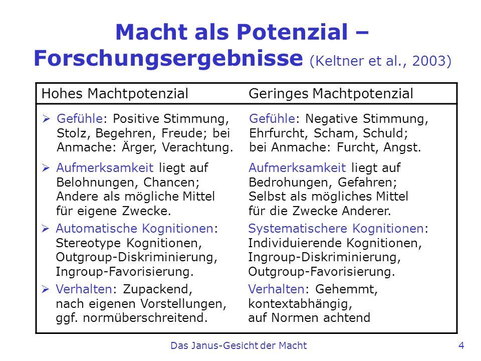 Macht als Potenzial – Forschungsergebnisse (Keltner et al., 2003)