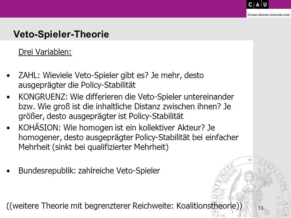 Veto-Spieler-Theorie