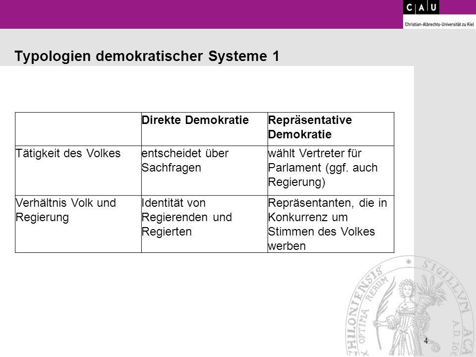 Typologien demokratischer Systeme 1