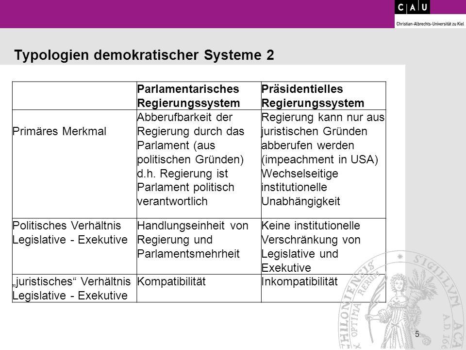 Typologien demokratischer Systeme 2