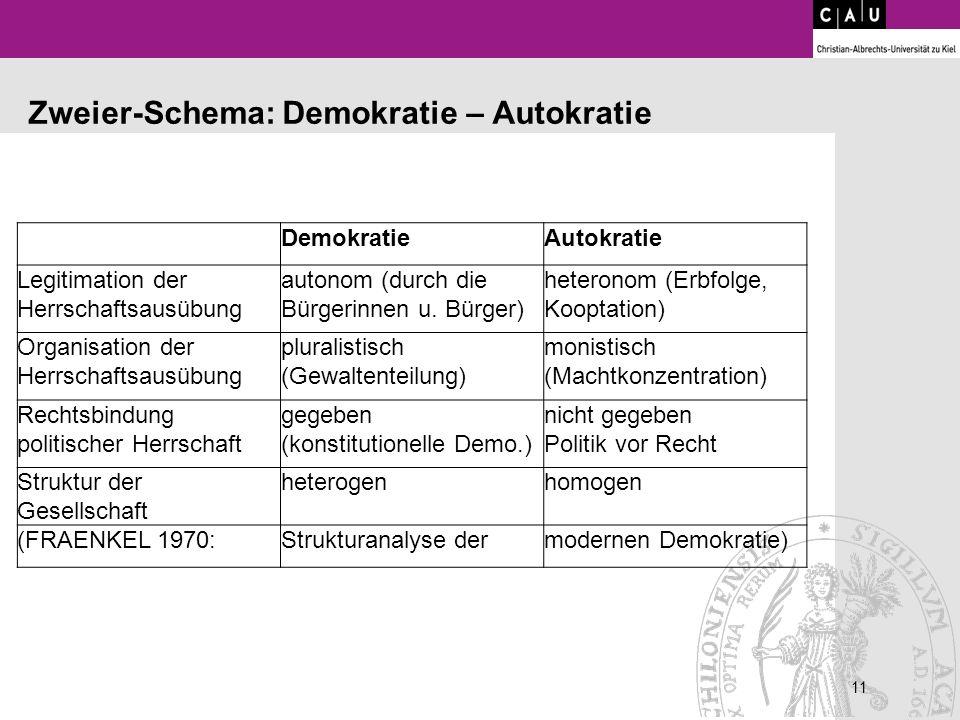 Zweier-Schema: Demokratie – Autokratie