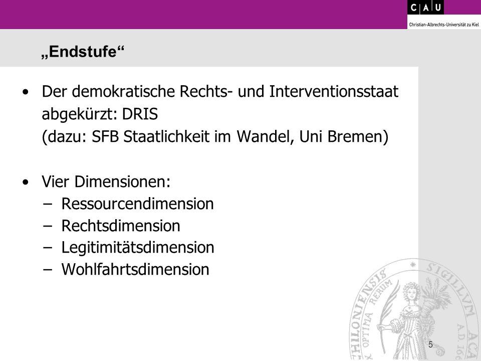 Der demokratische Rechts- und Interventionsstaat abgekürzt: DRIS