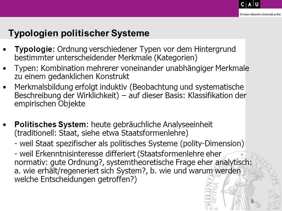 Typologien politischer Systeme