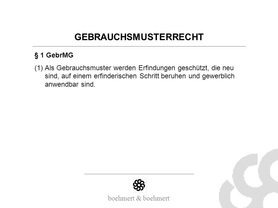 GEBRAUCHSMUSTERRECHT