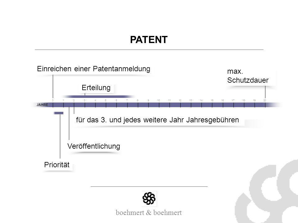 PATENT Einreichen einer Patentanmeldung max. Schutzdauer Erteilung