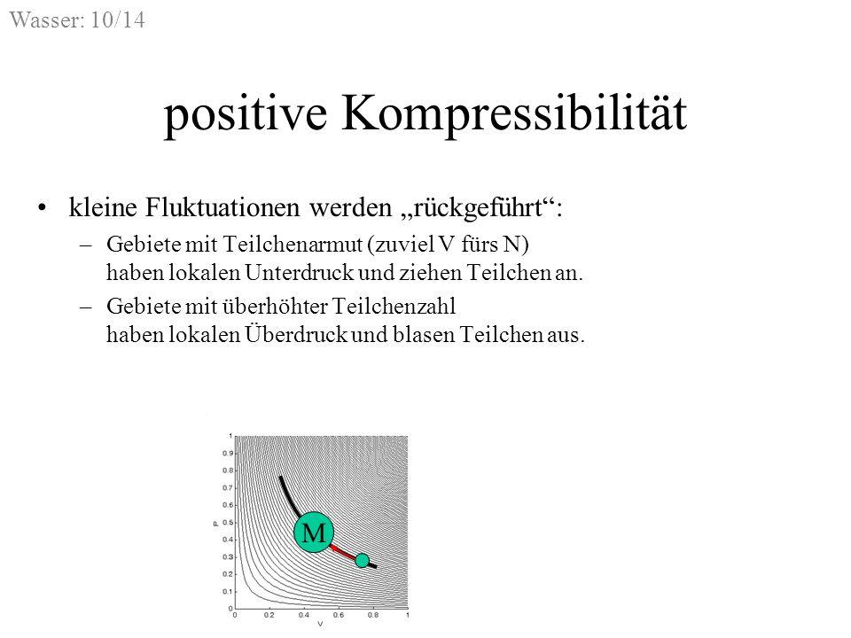 positive Kompressibilität