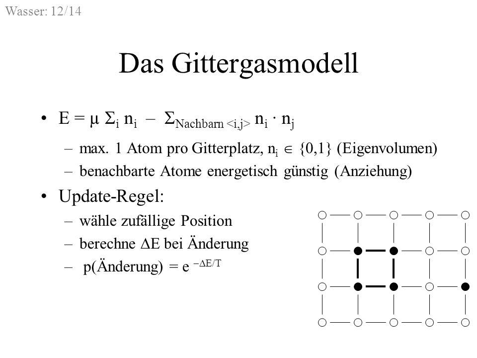 Das Gittergasmodell E = µ i ni – Nachbarn <i,j> ni · nj