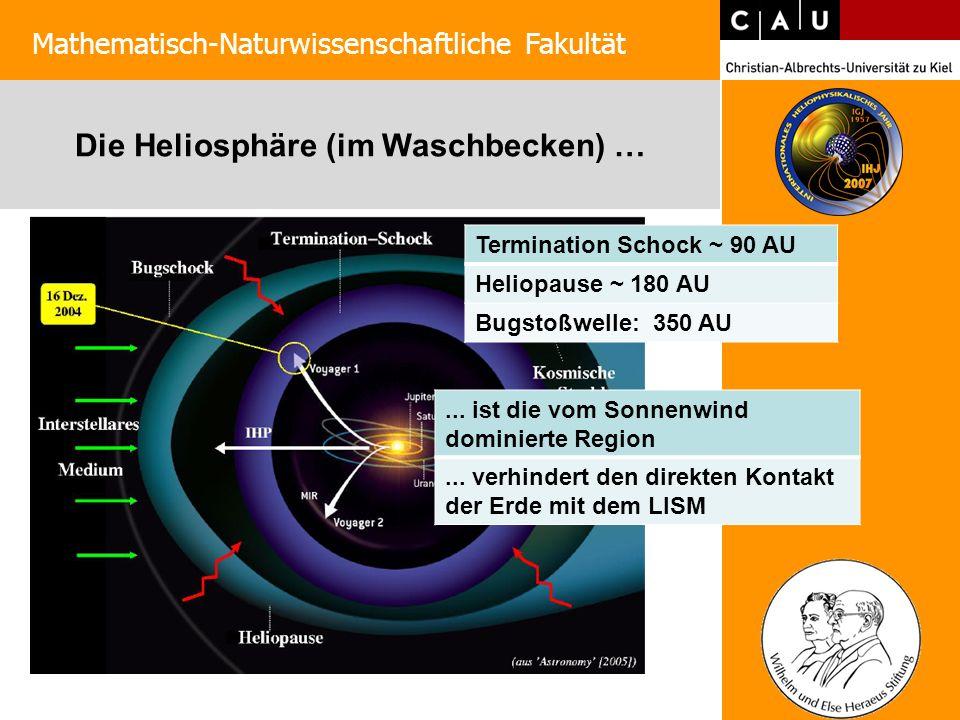 Die Heliosphäre (im Waschbecken) …