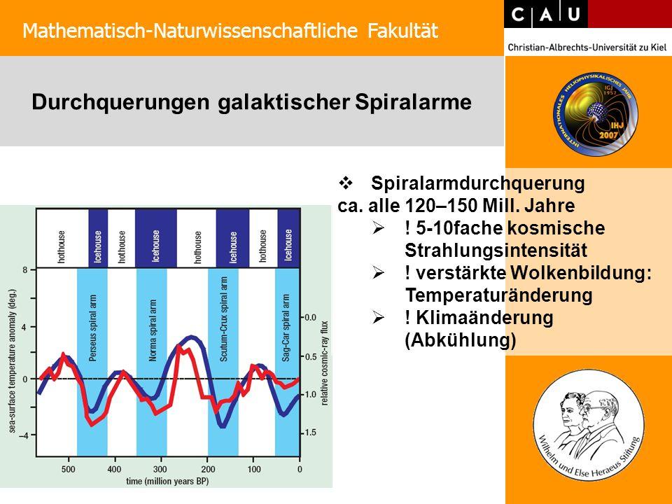 Durchquerungen galaktischer Spiralarme