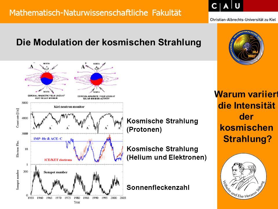 Die Modulation der kosmischen Strahlung