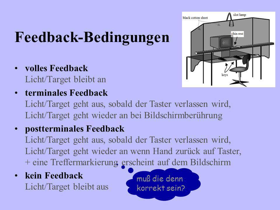 Feedback-Bedingungen