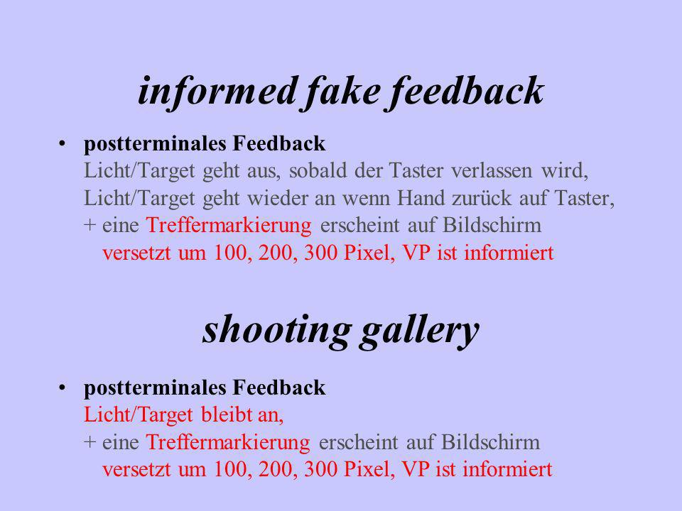 informed fake feedback