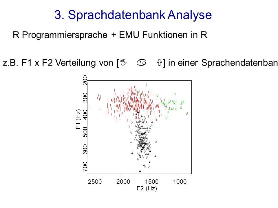 3. Sprachdatenbank Analyse