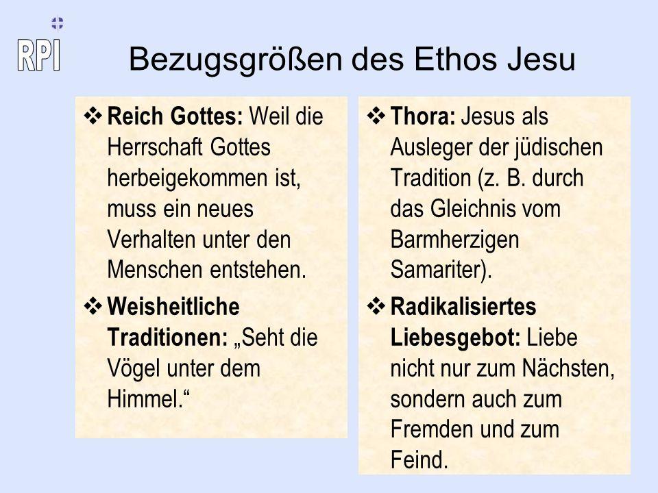 Bezugsgrößen des Ethos Jesu