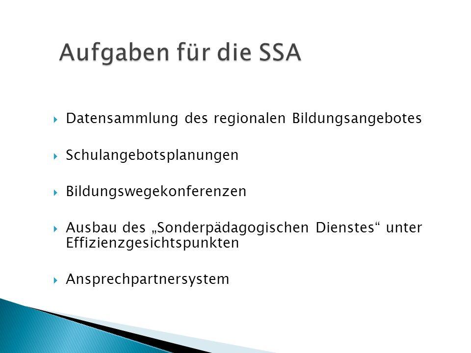Aufgaben für die SSA Datensammlung des regionalen Bildungsangebotes