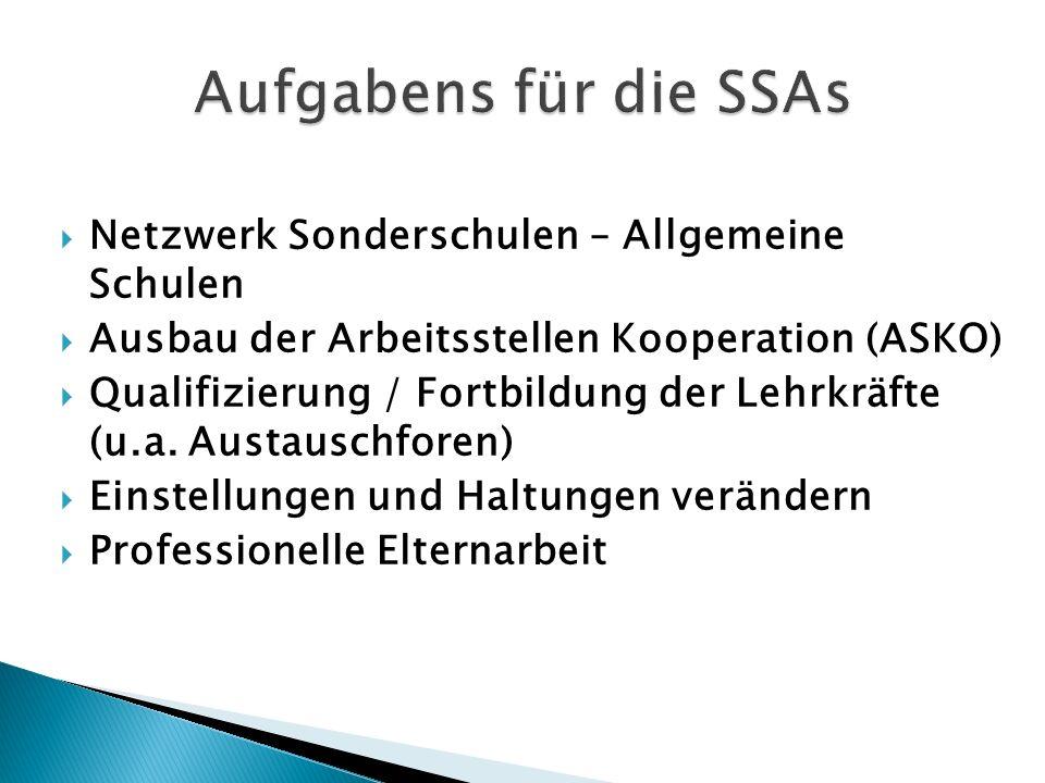 Aufgabens für die SSAs Netzwerk Sonderschulen – Allgemeine Schulen