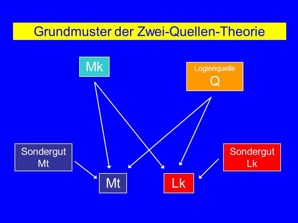Grundmuster der Zwei-Quellen-Theorie