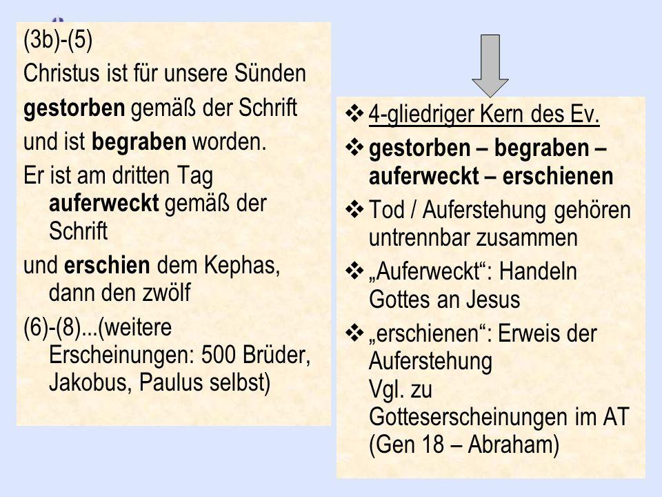 (3b)-(5) Christus ist für unsere Sünden. gestorben gemäß der Schrift. und ist begraben worden. Er ist am dritten Tag auferweckt gemäß der Schrift.