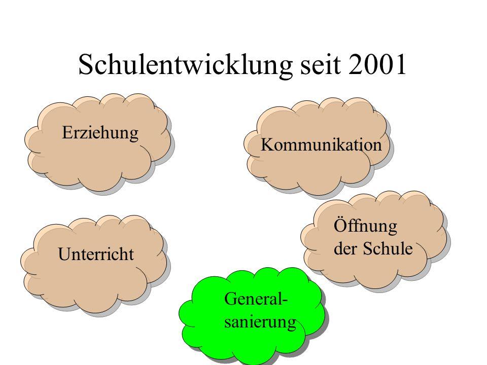 Schulentwicklung seit 2001