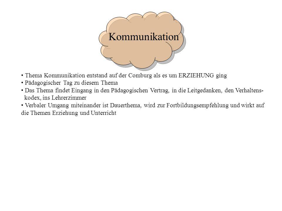 Kommunikation Kommunikation. Thema Kommunikation entstand auf der Comburg als es um ERZIEHUNG ging.