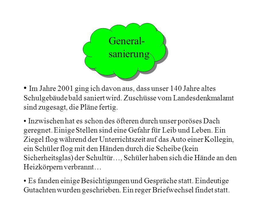 Generalsanierung General-sanierung.
