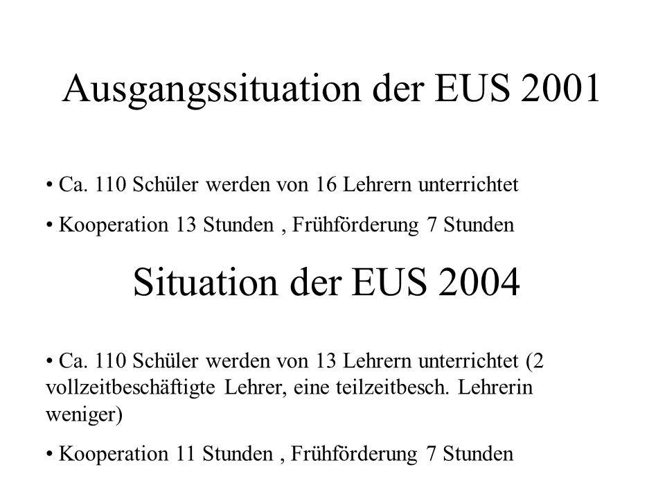 Ausgangssituation der EUS 2001