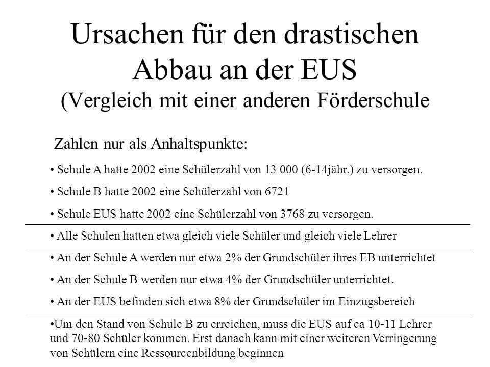 Ursachen für den drastischen Abbau an der EUS (Vergleich mit einer anderen Förderschule