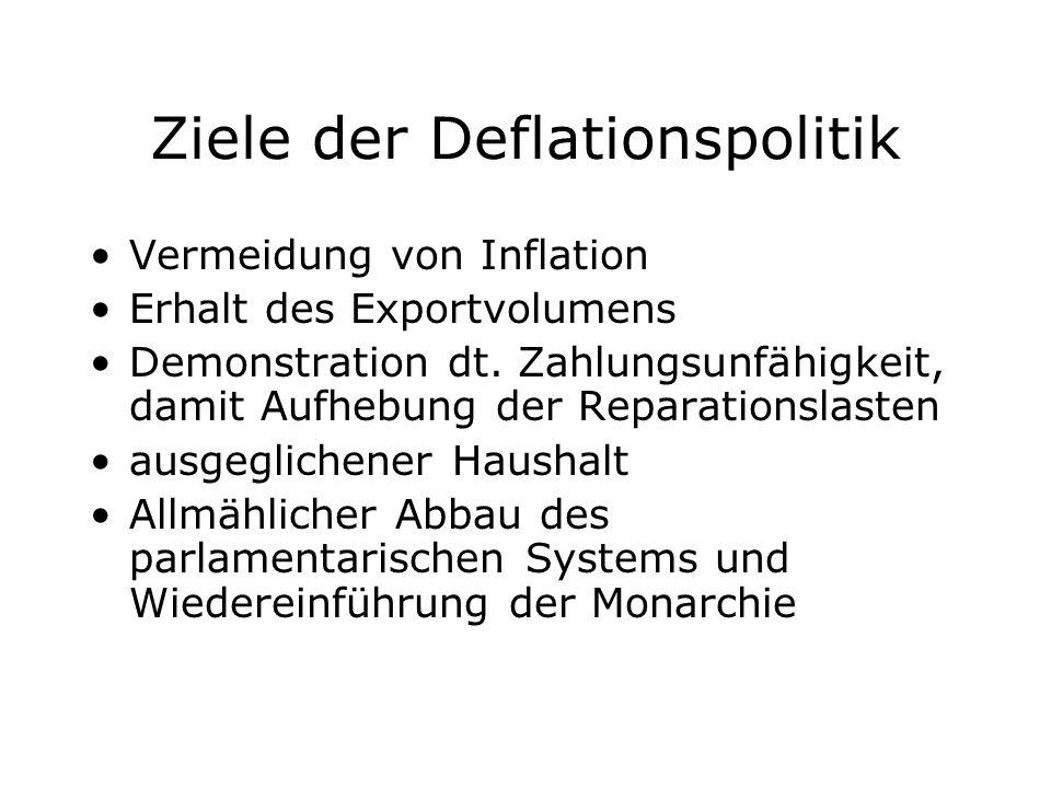 Ziele der Deflationspolitik