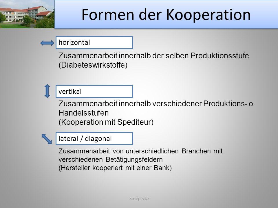 Formen der Kooperation