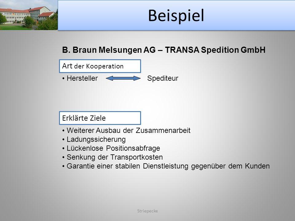 Beispiel B. Braun Melsungen AG – TRANSA Spedition GmbH