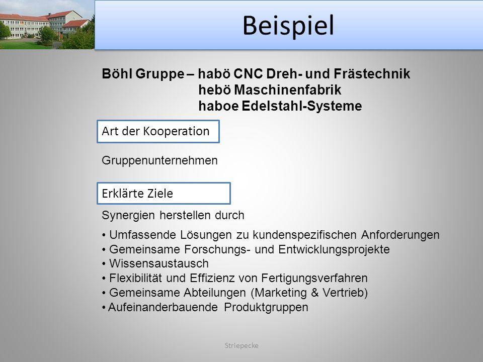 Beispiel Böhl Gruppe – habö CNC Dreh- und Frästechnik