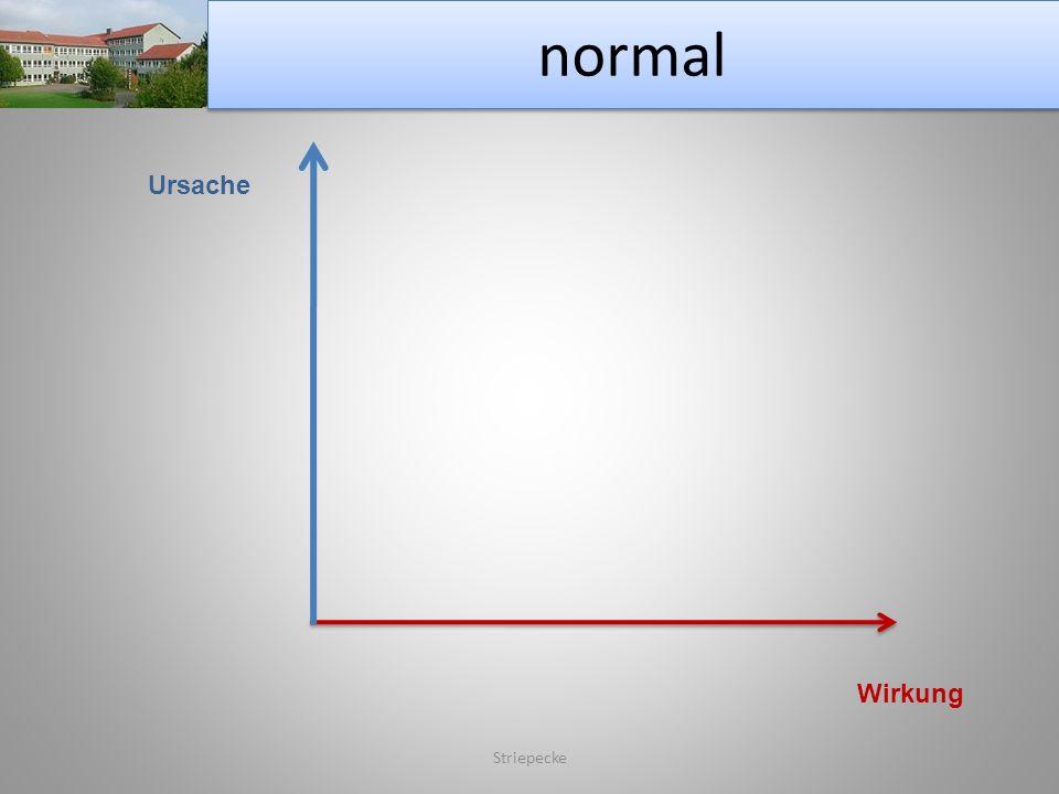 normal Ursache Wirkung Striepecke