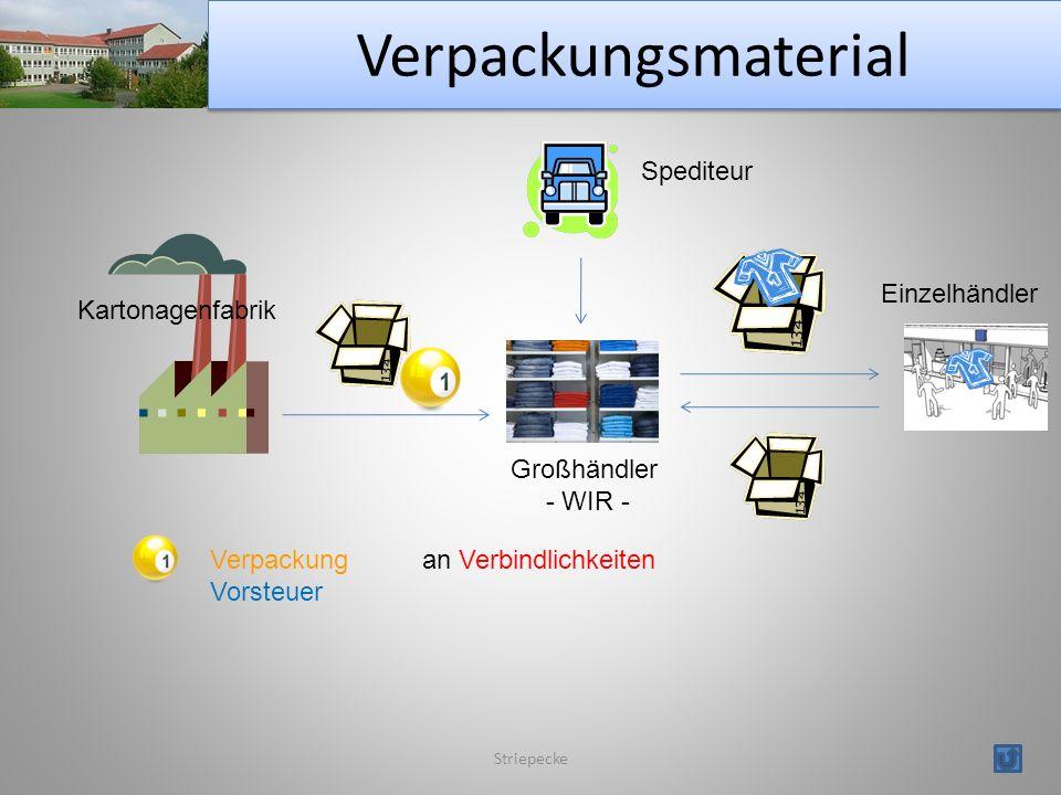 Verpackungsmaterial Spediteur Einzelhändler Kartonagenfabrik