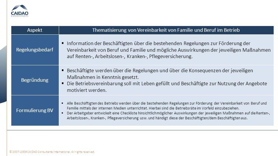 Thematisierung von Vereinbarkeit von Familie und Beruf im Betrieb