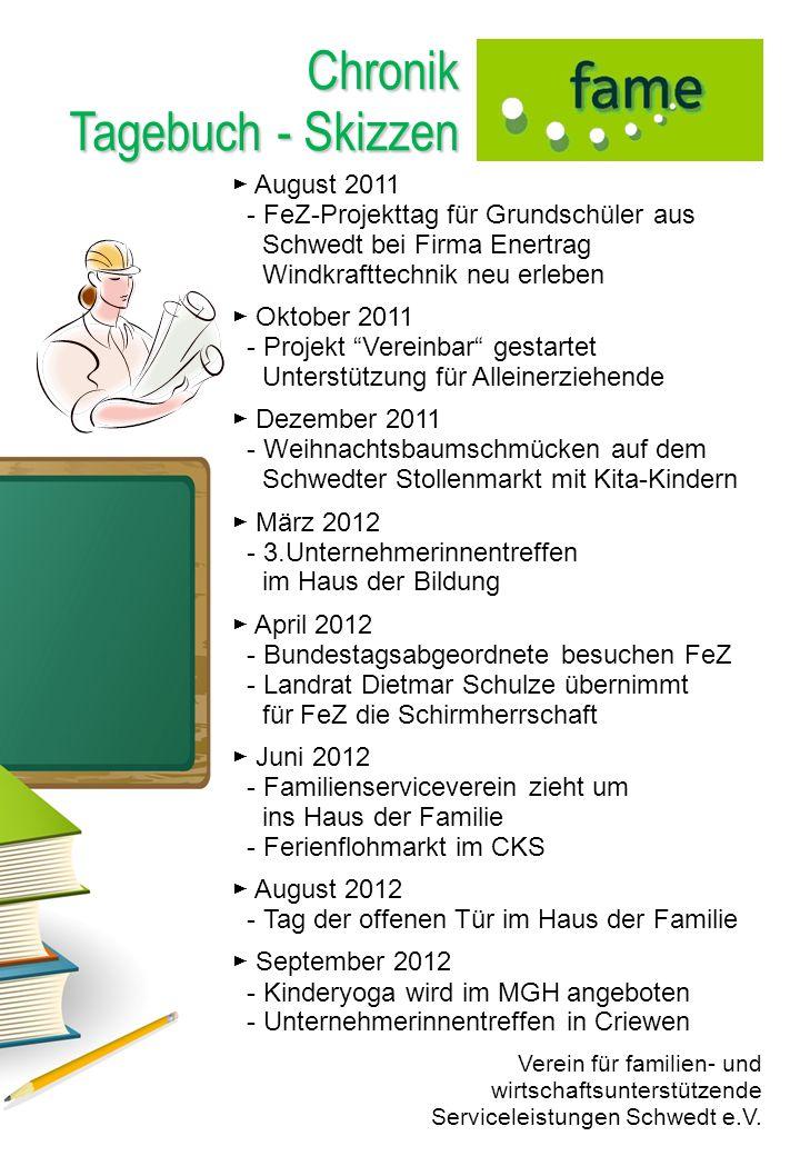 Chronik Tagebuch - Skizzen ► August 2011
