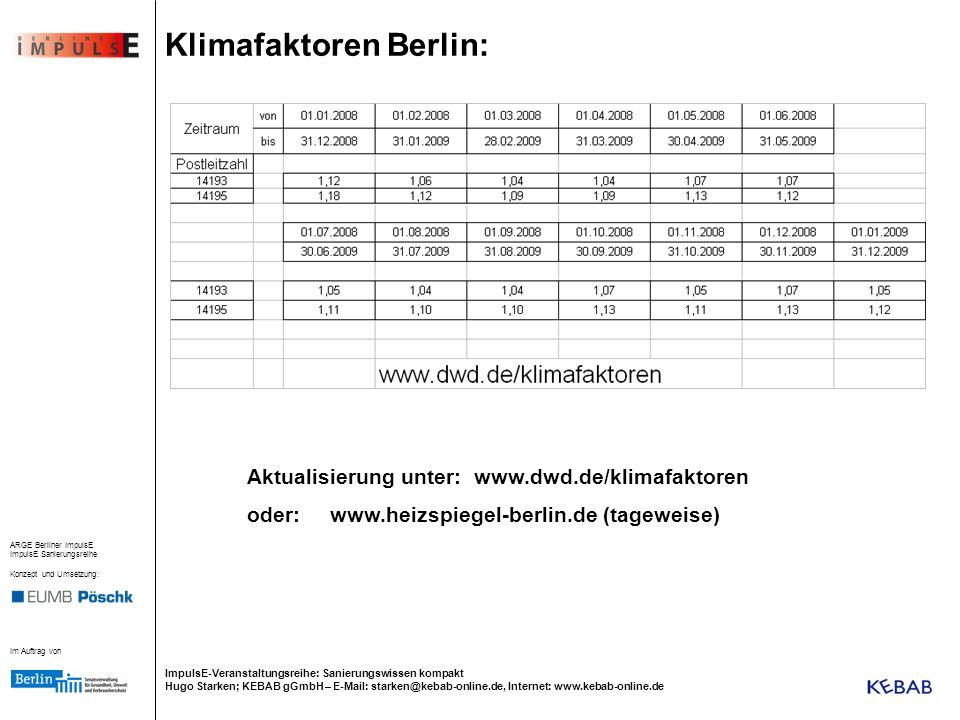 Klimafaktoren Berlin: