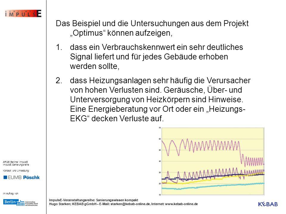 """Das Beispiel und die Untersuchungen aus dem Projekt """"Optimus können aufzeigen,"""